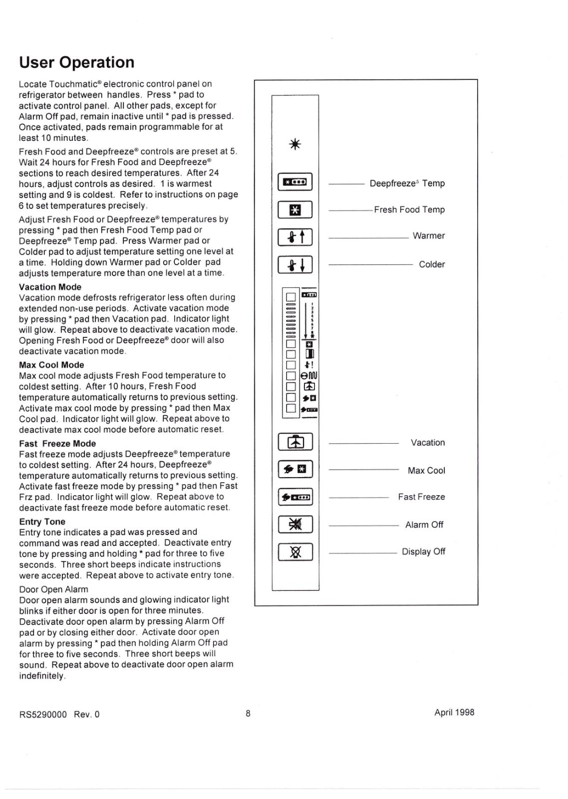 User Manual FOR SRDE/SBDE MODELS